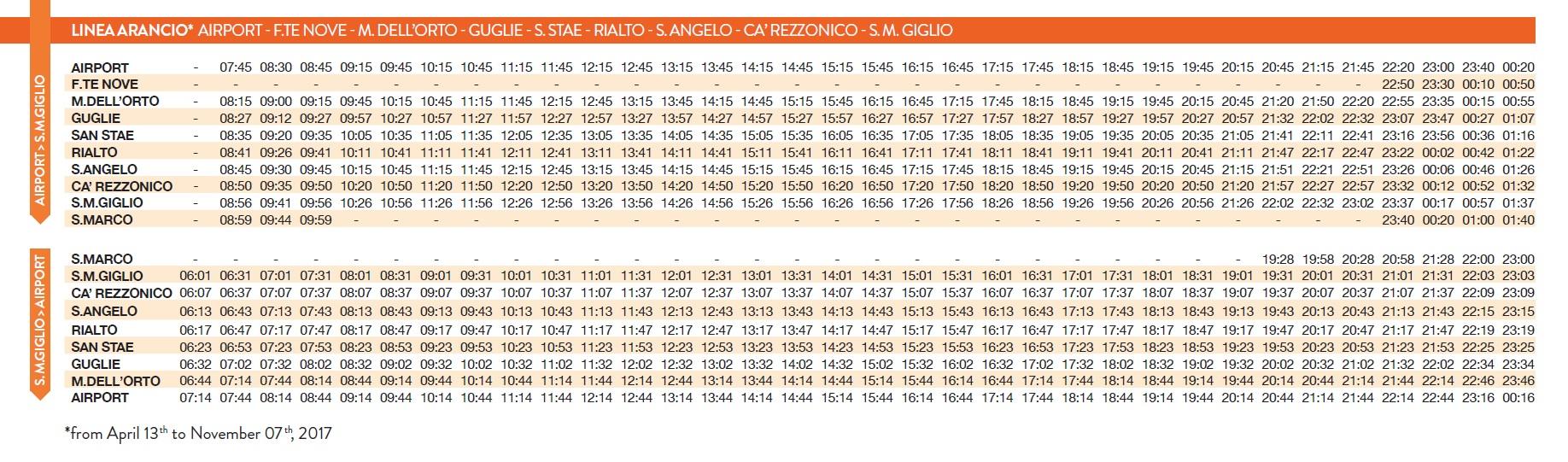 Linea Arancio summer 2017 timetable